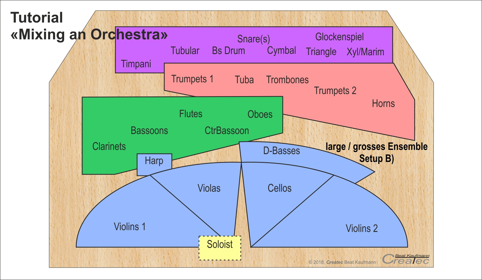 orchestra_setups6.jpg